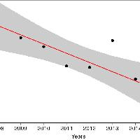Yearly eruption dates of M31N 2008-12a since 2008